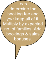 You set the booking fee to any amount and keep all of it. Add bonuses over and above that.